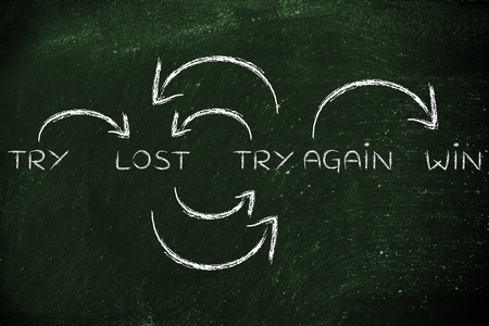 to try: try, lost, try again, win: steps to reach your goals