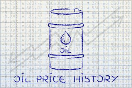 historique des prix du pétrole: le baril au cours bourse performance de l'indice de fond