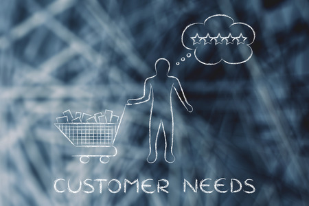 public opinion: customer needs: with shopping cart full of products & client with thought bubble