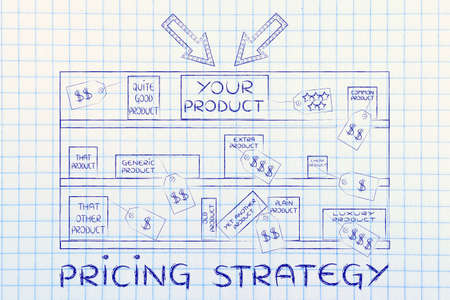 shop skill: pricing strategy: your product on store shelf with arrows next to competitors