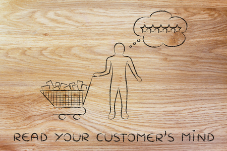 full shopping cart: read your customers mind: with shopping cart full of products & client with thought bubble Stock Photo