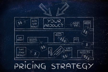 pricing strategy: your product on store shelf with arrows next to competitors