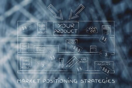 market positioning strategies: your product on store shelf with arrows next to competitors