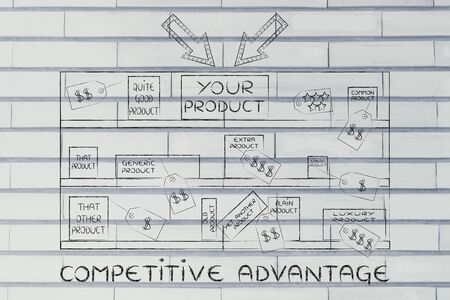 competitive advantage: competitive advantage: your product on store shelf with arrows next to competitors