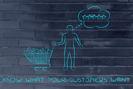 public opinion: know what your customers want: with shopping cart full of products & client with thought bubble