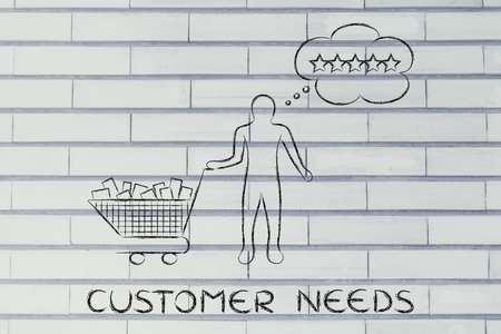 full shopping cart: customer needs: with shopping cart full of products & client with thought bubble