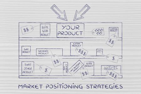 estrategias de posicionamiento en el mercado: su producto en el estante de la tienda con flechas al lado de la competencia