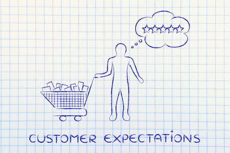 expectations: customer expectations: with shopping cart full of products & client with thought bubble
