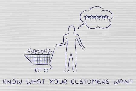 full shopping cart: know what your customers want: with shopping cart full of products & client with thought bubble
