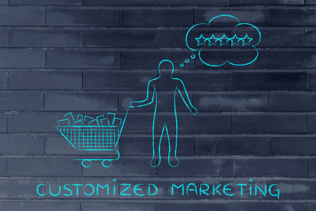 public opinion: customized marketing: with shopping cart full of products & client with thought bubble