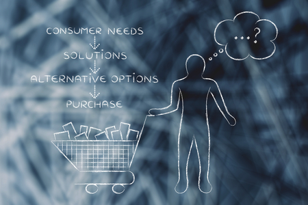 full shopping cart: customer with full shopping cart choose which products to buy and list of steps to decide Stock Photo