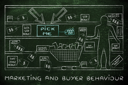 wish desire: marketing & buyer behaviour: customer with shopping cart in a store & pick me item standing out