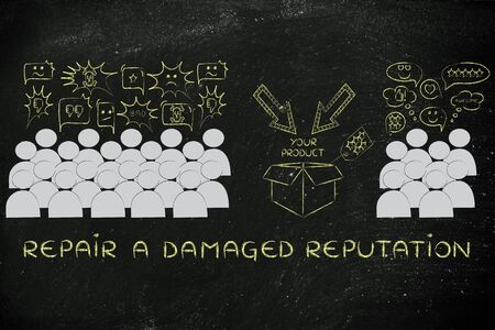 love strategy: repair a damaged reputation: most people with negative opinions about the product and a few liking it