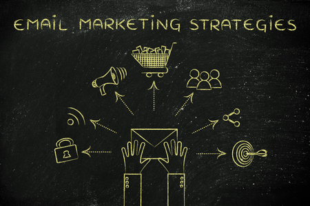 wish desire: email marketing strategies: hands holding envelope with shopping cart, target, loudspeaker & symbols coming out