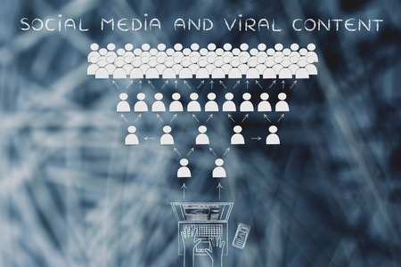 social media & viral content: laptop user sharing a link online