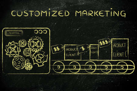 elaboration: customized marketing: factory machine producing different unique product models