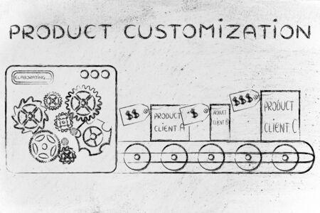 Product Customization: factory machine de productie van verschillende unieke items