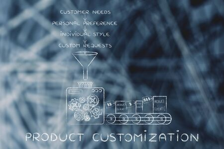 Product Customization: machine producing item based on customers needs, preferences, style & requests