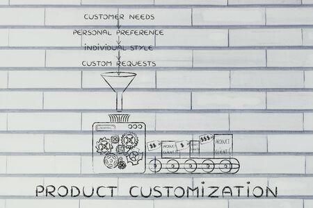 Product Customization: machine produceert item op basis van de behoeften, voorkeuren, stijl en verzoeken van klanten