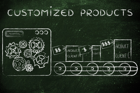 elaboration: Customized Products: factory machine producing different unique items