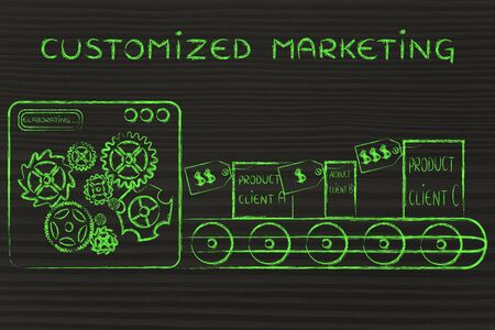 customized marketing: factory machine producing different unique product models