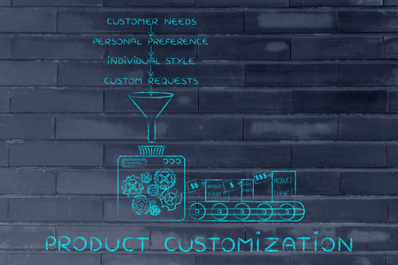 customization: Product Customization: machine producing item based on customers needs, preferences, style & requests