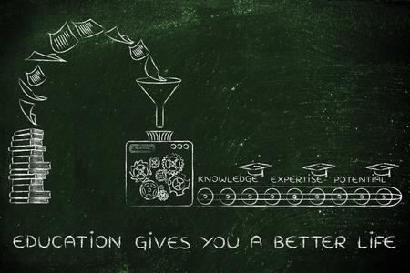 elaboration: educationgives you a better life: machine elaborating books into knowledge, expertise & potential Stock Photo