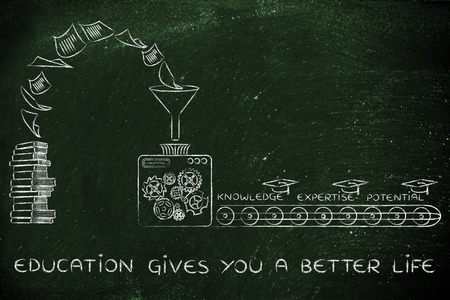educationgives you a better life: machine elaborating books into knowledge, expertise & potential Stock Photo