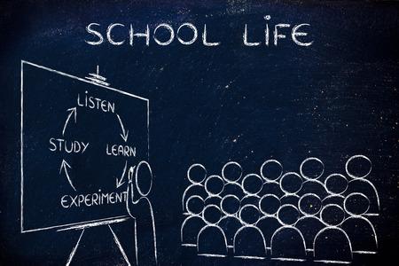 convivencia escolar: School Life: Teacher writing Listen, Learn, Experiment, Study in front of his classroom