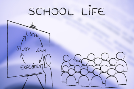 school life: School Life: Teacher writing Listen, Learn, Experiment, Study in front of his classroom