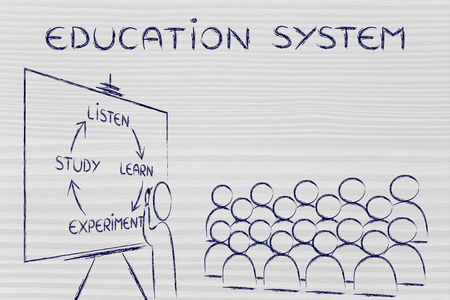 master degree: Education System: Teacher writing Listen, Learn, Experiment, Study in front of his classroom