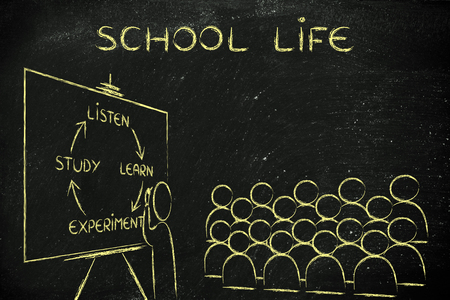 master degree: School Life: Teacher writing Listen, Learn, Experiment, Study in front of his classroom