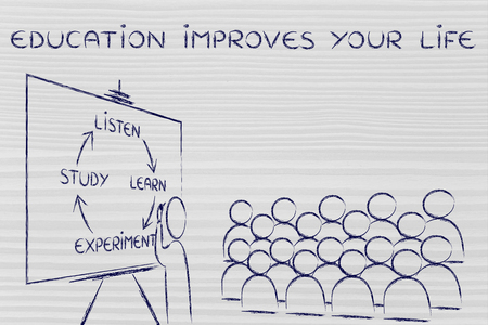 elaboration: Education improves your life: Teacher writing Listen, Learn, Experiment, Study in front of his classroom Stock Photo