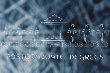 enrolled: Postgraduate degrees, metaphor of university machine turning enrolled students into graduates