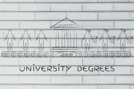 enrolled: university degree, metaphor of university machine turning enrolled students into graduates