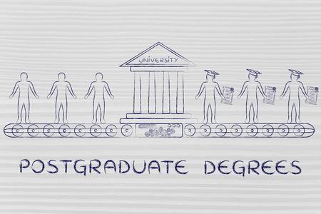 postgraduate: Postgraduate degrees, metaphor of university machine turning enrolled students into graduates