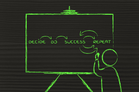 decide: Decide, do, success, repeat: teacher or speaker writing diagram on blackboard