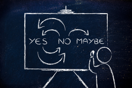 yes no: Person writing Yes, No, Maybe on blackboard Stock Photo