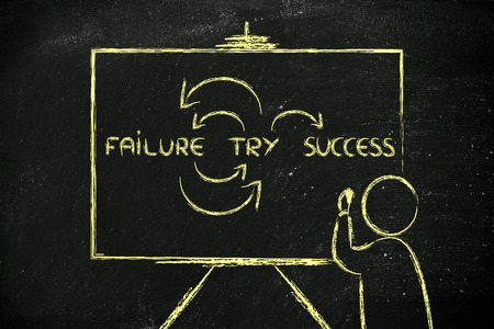 failure: Failure, try, success: teacher or speaker writing diagram on blackboard
