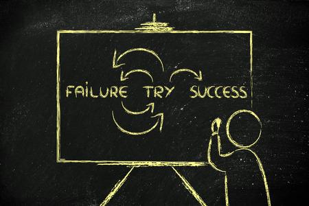 Mislukking, probeer, succes: leraar of spreker schrijven diagram op bord