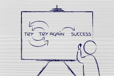 Essayez, essayez à nouveau, le succès: l'enseignant ou l'orateur écrit diagramme sur le tableau noir Banque d'images