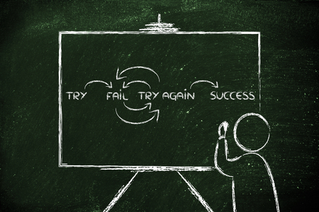 to try: Try, fail, try again, success: teacher or speaker writing diagram on blackboard Stock Photo