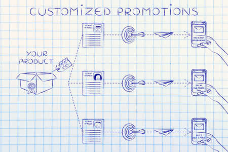customized: customized promotions sent to different customers based on profiling and past purchases Stock Photo