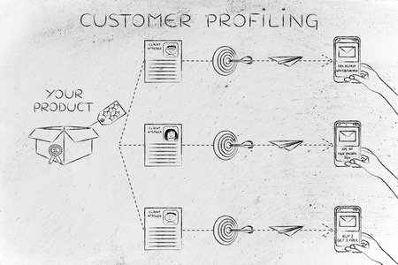 profiling: Customer profiling: different offers for the same product based on past purchases