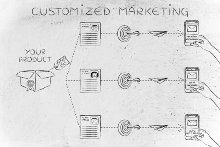 profiling: customized marketing: offers for the same product based on customer profiling Stock Photo