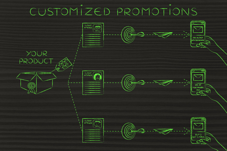profiling: customized promotions sent to different customers based on profiling and past purchases Stock Photo