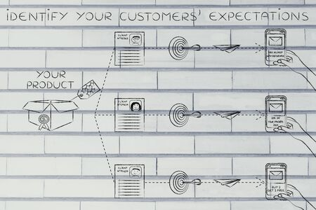 profiling: Identify your customers expectations: same product, different offers based on profiling &  purchase history Stock Photo