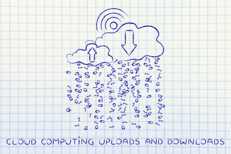 Cloud computing uploads & downloads: clouds with binary code rain, wi-fi insired sun, up and down arrows