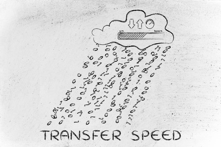 Transfer speed: cloud with binary code rain & uploads & downloads progress bar with speedometer