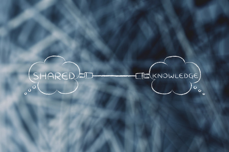 shared: thought bubbles with text Shared Knowledge connected with a plug